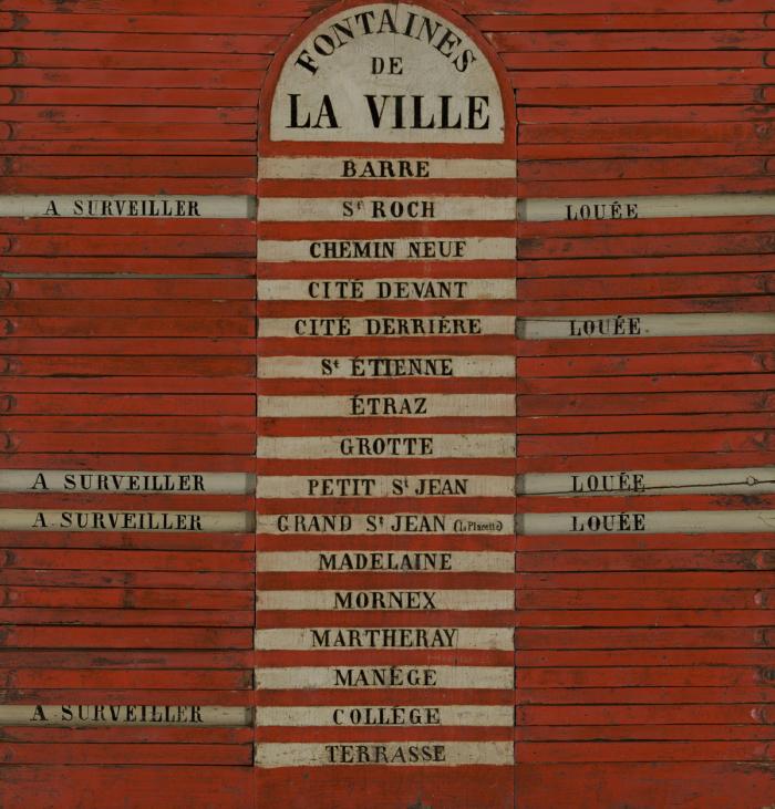 Tableau de contrôle des fontaines, vers 1870 Musée historique Lausanne Musée historique Lausanne